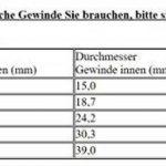 2voies répartiteur en Y pour tuyaux d'alimentation 3/4'pour raccorder 2appareils (yv02) de la marque Soytich image 3 produit
