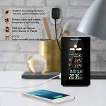 appareil mesure humidité TOP 9 image 4 produit