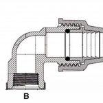 arrosage automatique intérieur gardena TOP 5 image 1 produit