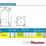 Chauffe Eau Steatite Standard 300L Stable Mono 3000W de la marque THERMOR image 1 produit