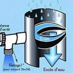 collecteur d eau de pluie TOP 8 image 1 produit