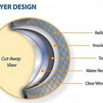 douche extérieure solaire TOP 0 image 3 produit