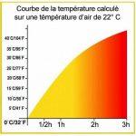 douche solaire camping TOP 2 image 3 produit