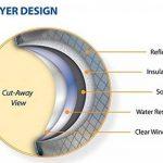 douche solaire pression TOP 0 image 3 produit