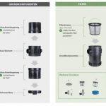 filtre eau de pluie TOP 6 image 2 produit