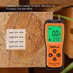 Humidimètre du Bois Tacklife WM01 Classique Détecteur d'humidité Testeur d'humidité pour Mesurer le Pourcentage d'eau dans le Bois Gamme 2 ~ 70% RH avec Écran LCD Rétroéclairé et 3 Piles 1.5V Founies de la marque Tacklife image 2 produit