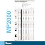 Hunter MP Rotator 2000 210-270 de la marque Hunter image 4 produit