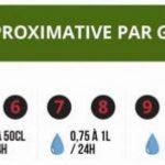 Kit réserve 20 Goutteurs Iriso avec supports + 1 robinet Offert de la marque IRISO image 1 produit