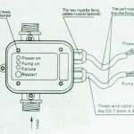 Merry Tools - Interrupteur électronique contrôle pression automatique pour pompe à eau HK 151015 de la marque image 2 produit