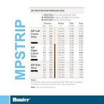 mp rotator TOP 0 image 4 produit