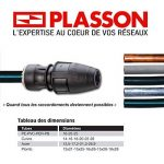 Plasson - Raccord encliquetable - Manchon universel PLASS 1 encliquetable PE Ø25 - Multi-matériaux 24 à 28m de la marque Plasson image 1 produit