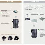 PLURAFIT Corbeille filtrante de la marque PLURAFIT image 1 produit