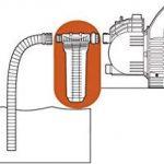 pompe à eau gardena TOP 3 image 1 produit