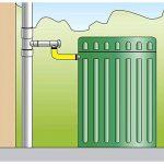 raccord récupérateur eau de pluie TOP 2 image 2 produit