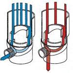 récupérateur eau gris TOP 1 image 3 produit