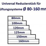 Réducteur Universel pour systèmes de ventilation Ø 80–160mm Réducteur tuyau connecteur réduction Ø 80100120125, 150, 160mm Passage Tube rond de ventilation d'aération Canal. rdra. de la marque MM TECHNIK image 3 produit