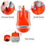 Suaoki Portable Camping Douche batterie avec batterie rechargeable Distincts, pomme de douche, 1.8 m Hose, câble USB et pompe à eau pour extérieur de voyage de voiture à laver Pop Up Tente de confidentialité de la marque SUAOKI image 1 produit